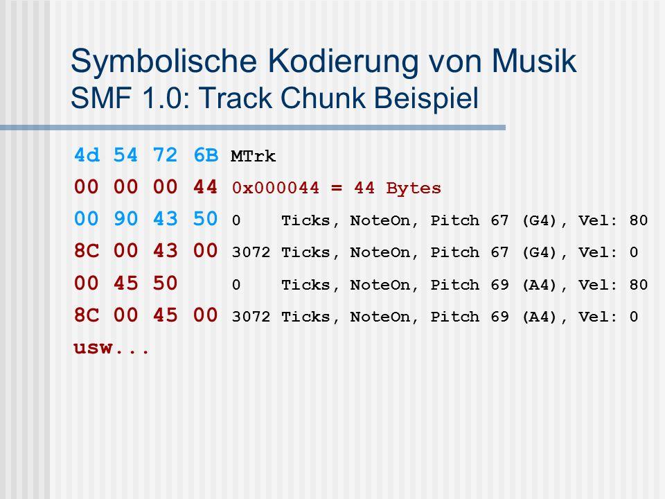 Symbolische Kodierung von Musik SMF 1.0: Track Chunk Beispiel
