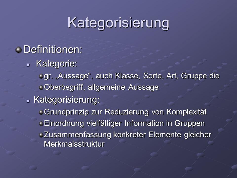 Kategorisierung Definitionen: Kategorie: Kategorisierung: