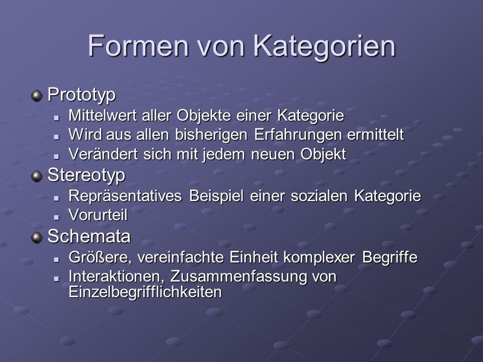 Formen von Kategorien Prototyp Stereotyp Schemata