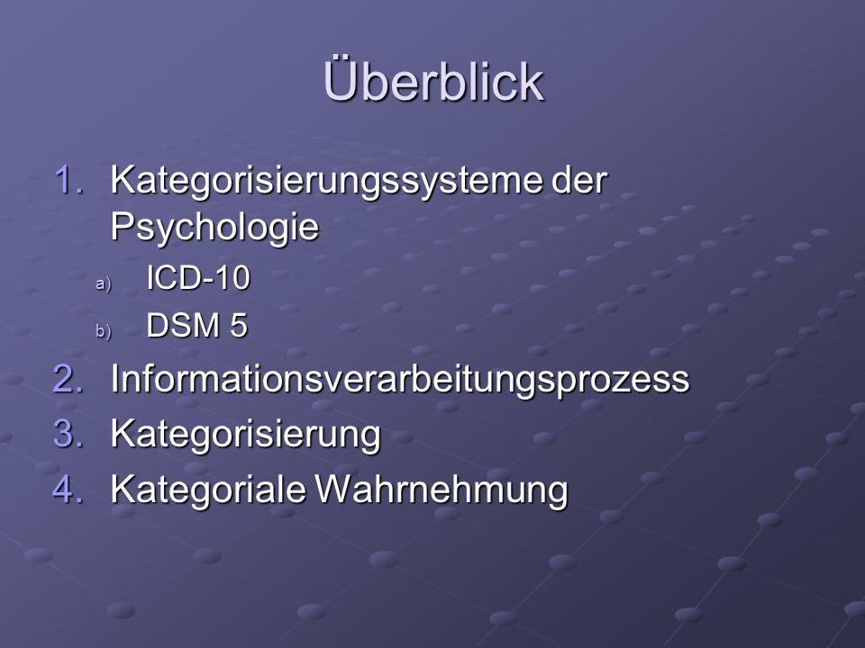 Überblick Kategorisierungssysteme der Psychologie