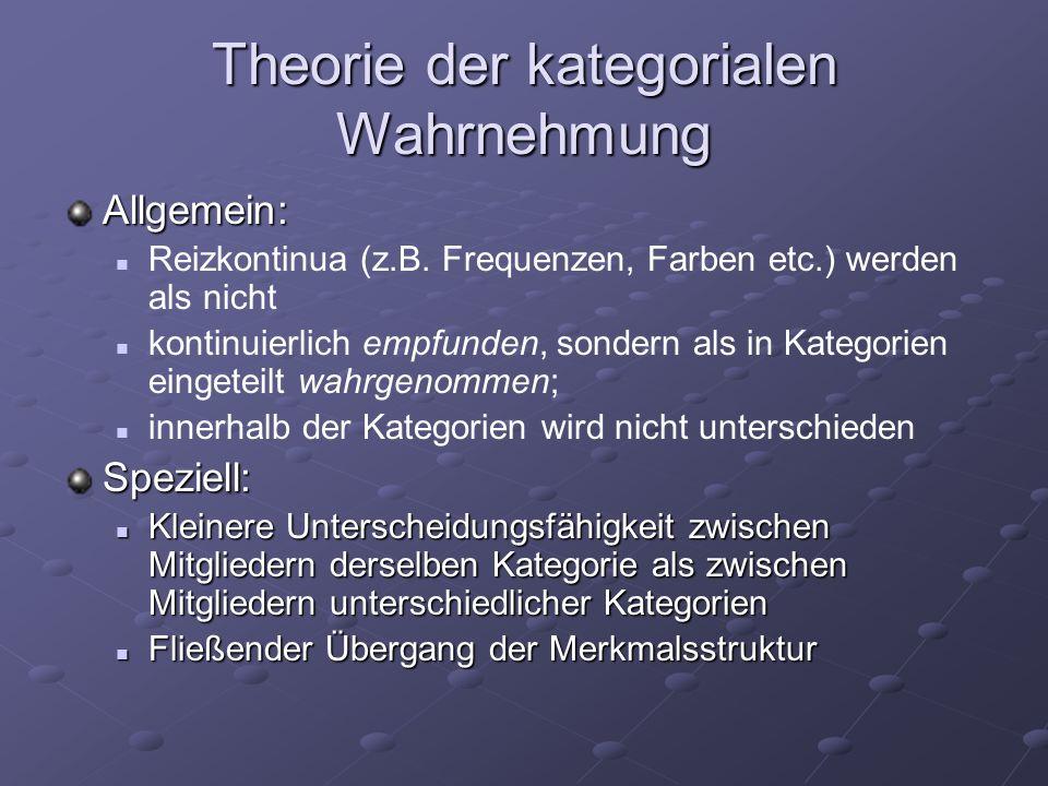 Theorie der kategorialen Wahrnehmung