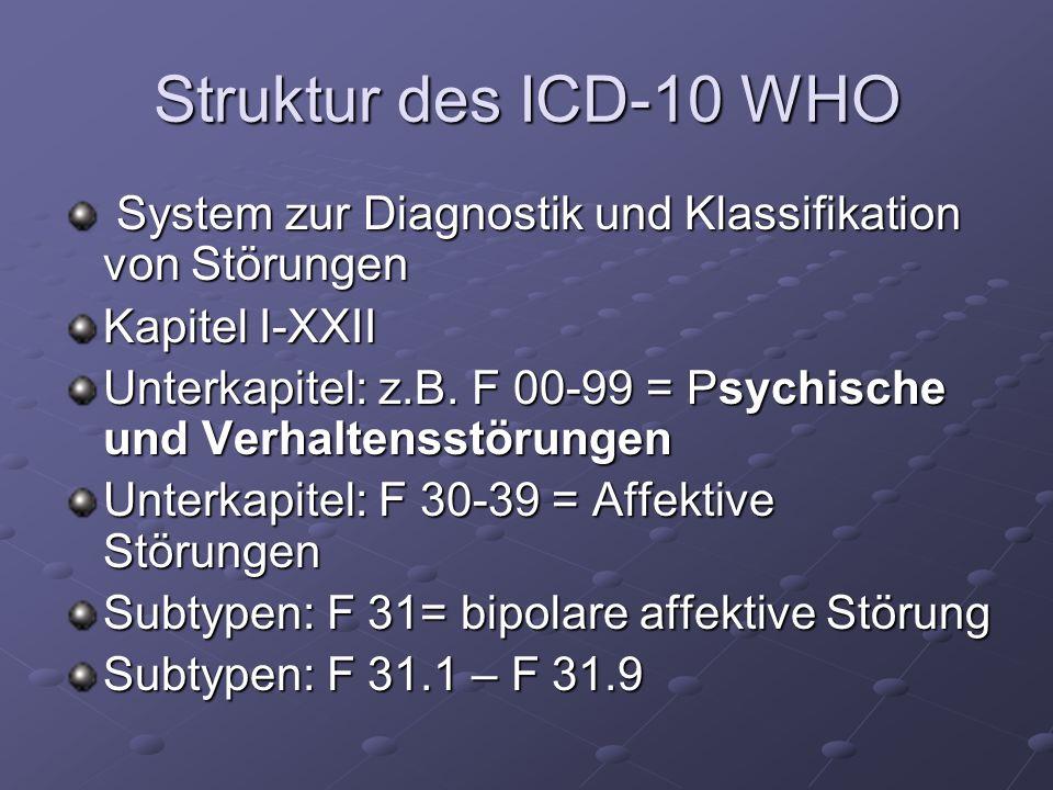 Struktur des ICD-10 WHO System zur Diagnostik und Klassifikation von Störungen. Kapitel I-XXII.