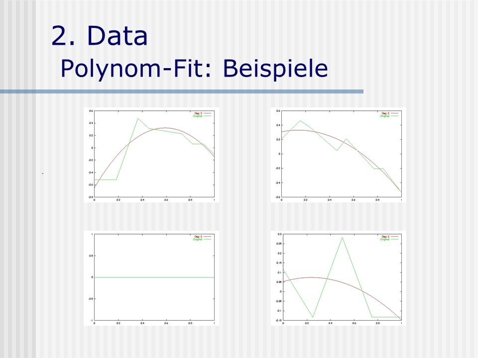 2. Data Polynom-Fit: Beispiele