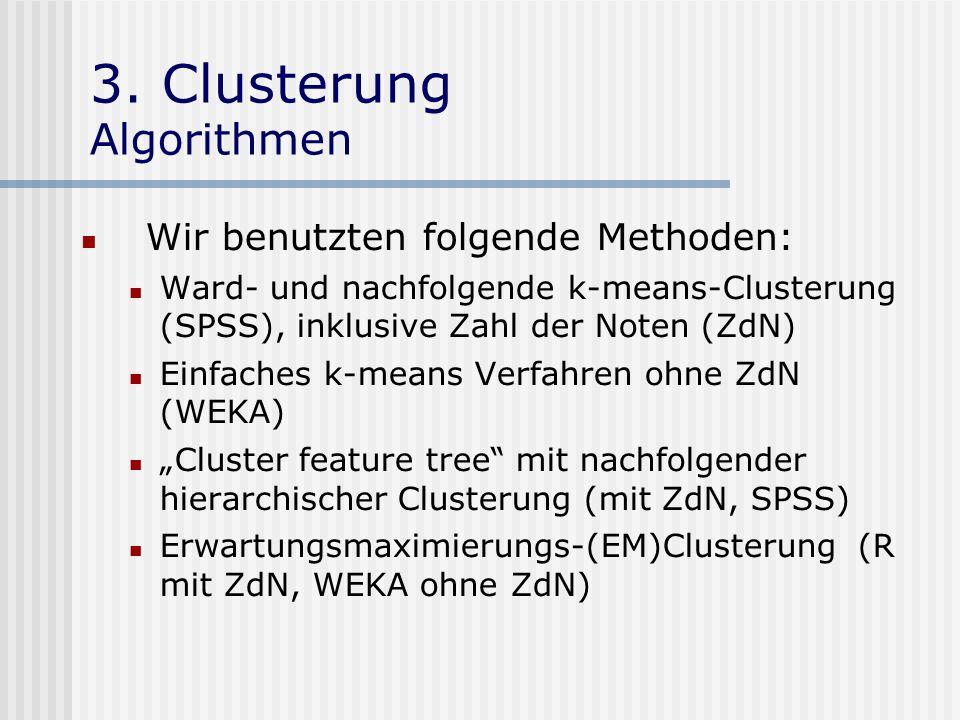 3. Clusterung Algorithmen