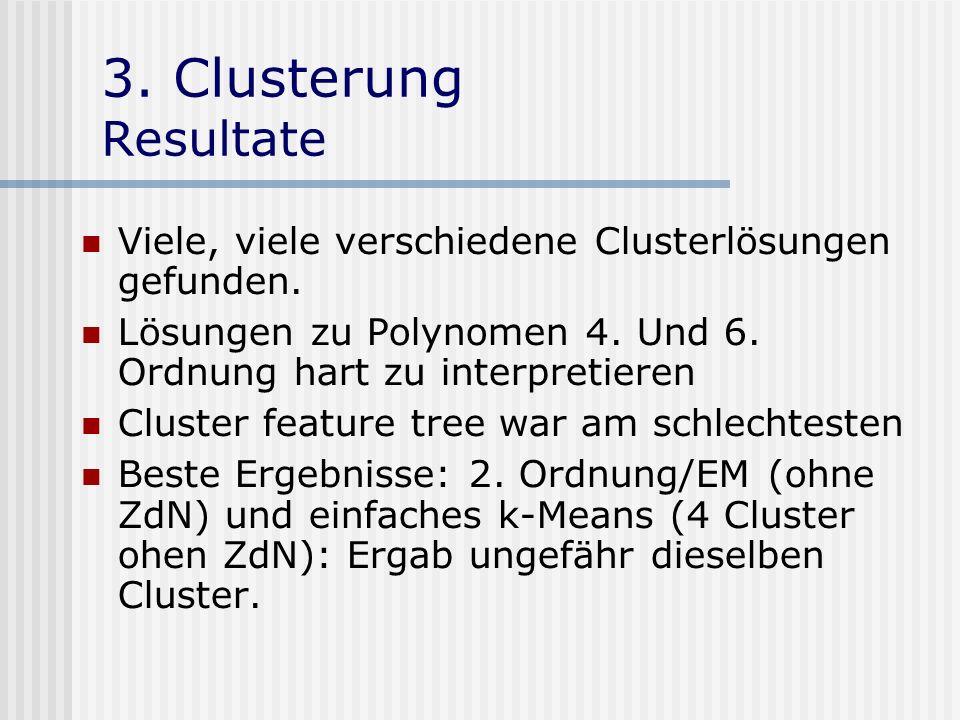 3. Clusterung Resultate Viele, viele verschiedene Clusterlösungen gefunden. Lösungen zu Polynomen 4. Und 6. Ordnung hart zu interpretieren.