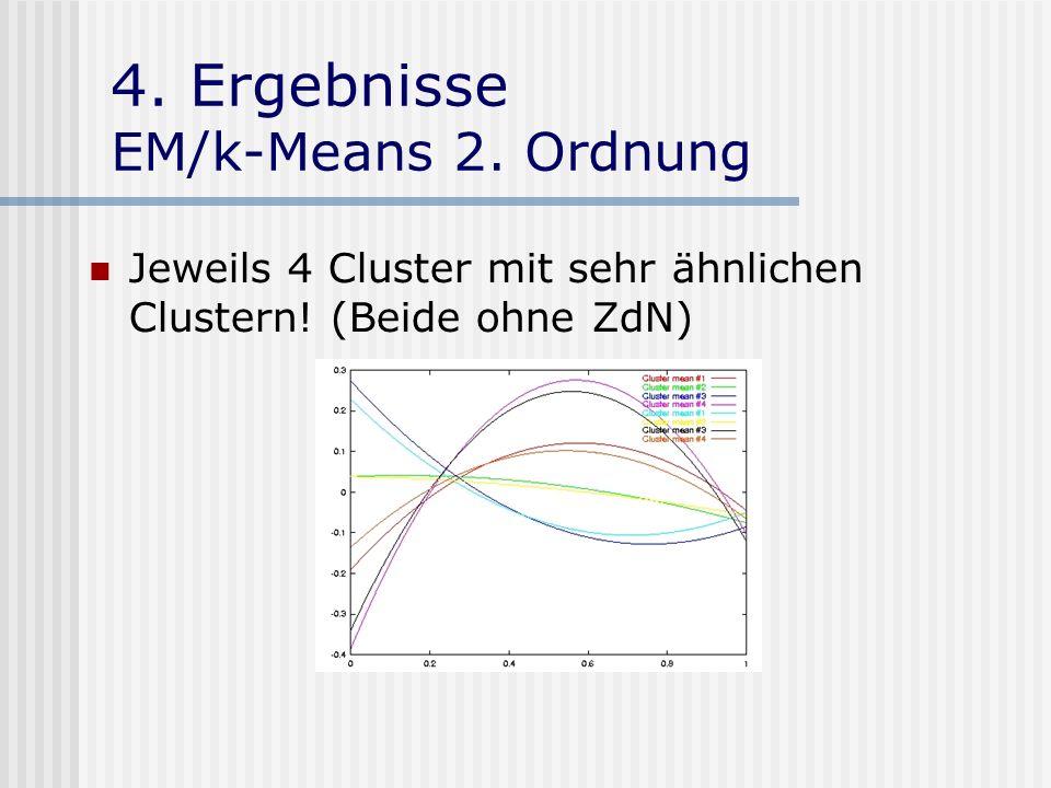 4. Ergebnisse EM/k-Means 2. Ordnung