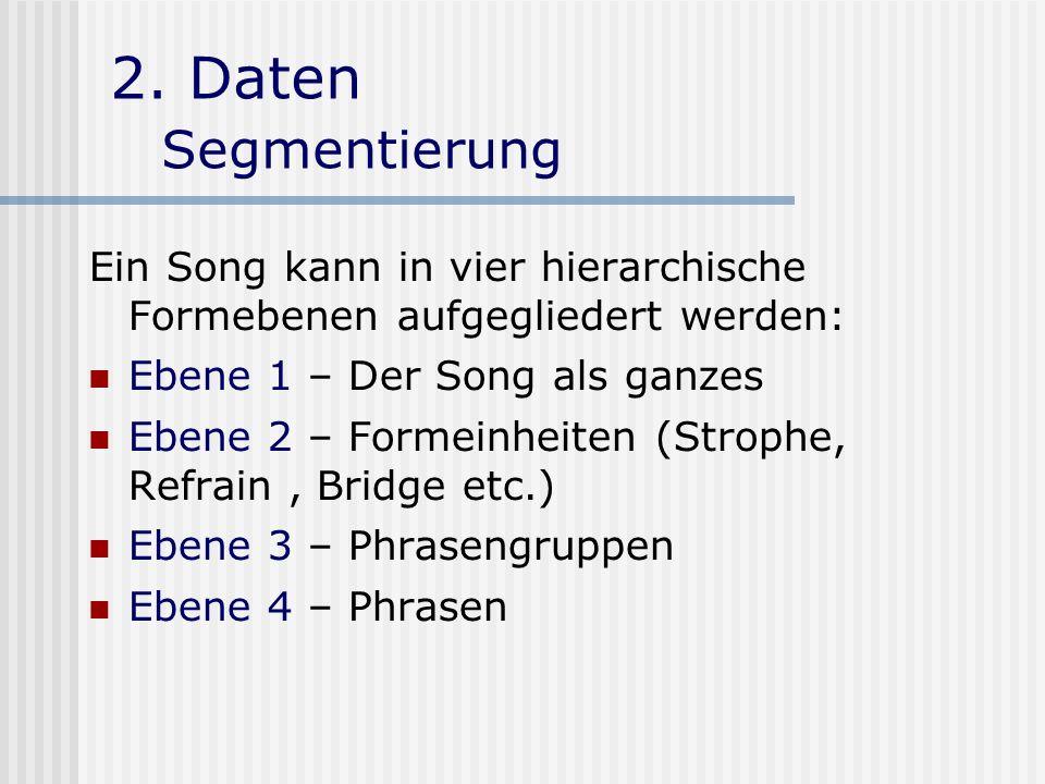 2. Daten SegmentierungEin Song kann in vier hierarchische Formebenen aufgegliedert werden: Ebene 1 – Der Song als ganzes.
