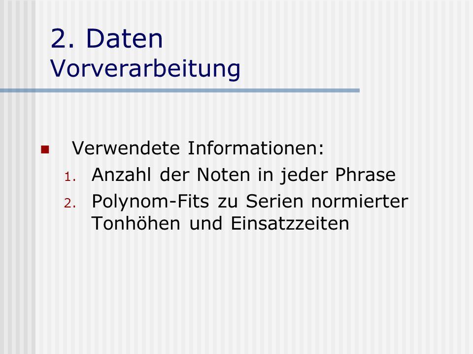 2. Daten Vorverarbeitung