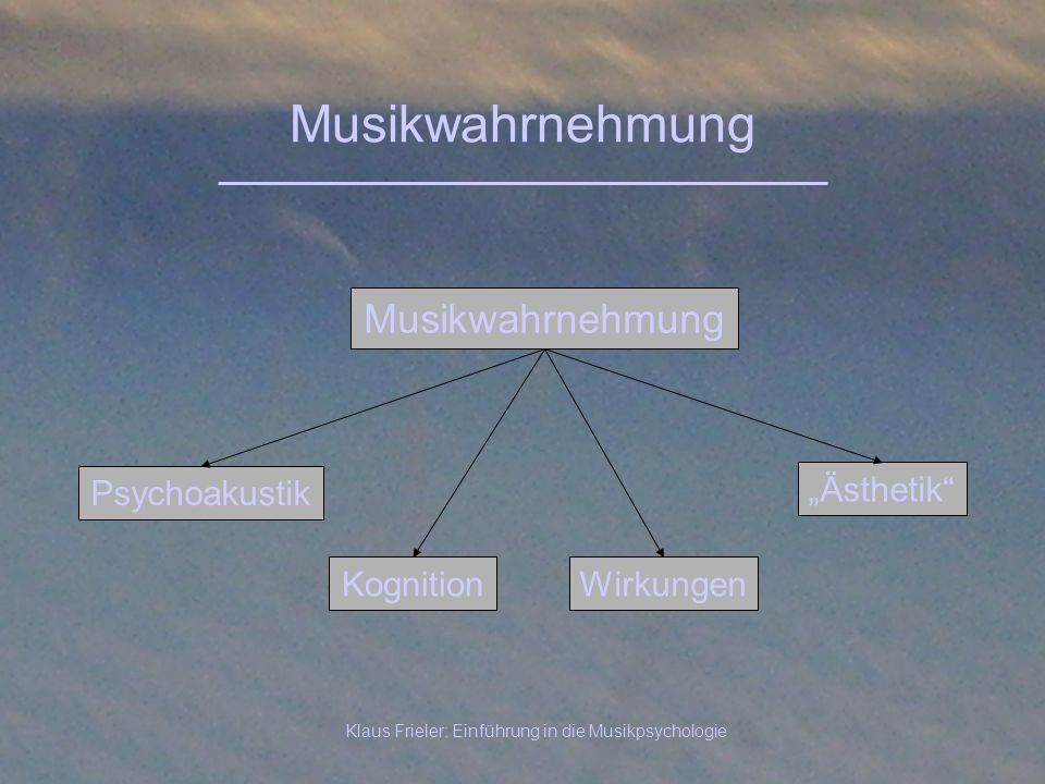 Klaus Frieler: Einführung in die Musikpsychologie
