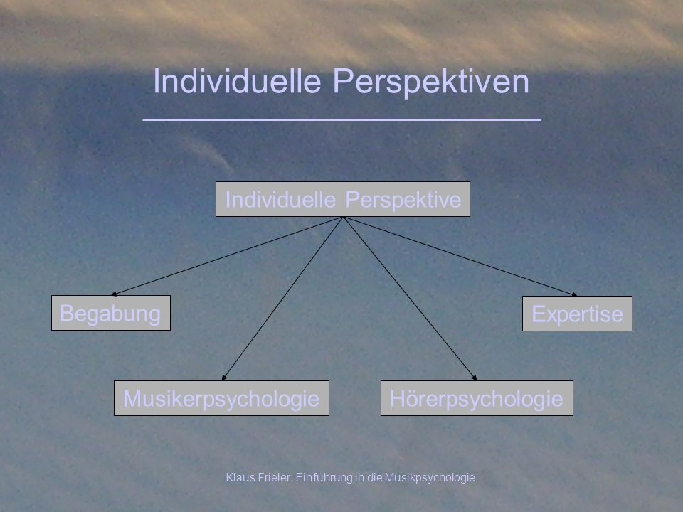 Individuelle Perspektiven