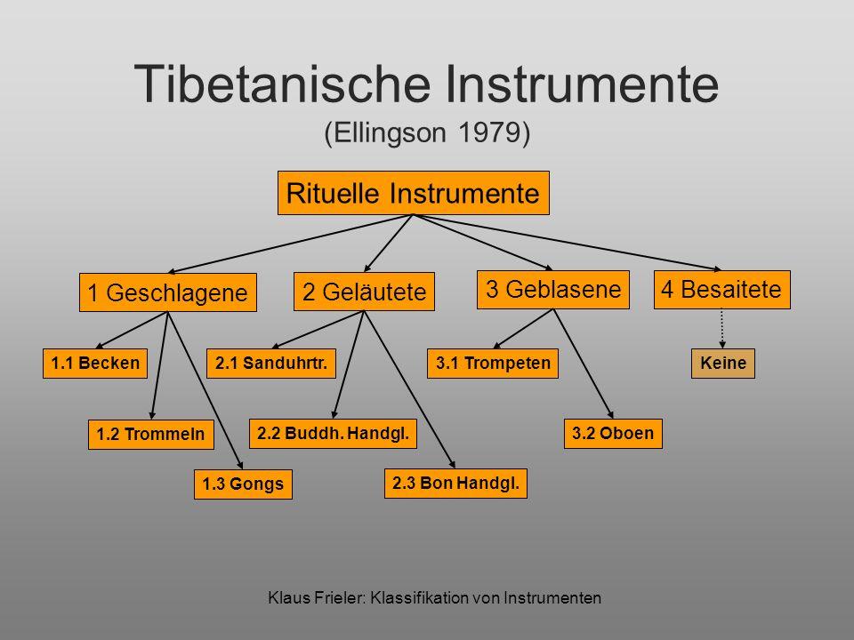Tibetanische Instrumente (Ellingson 1979)