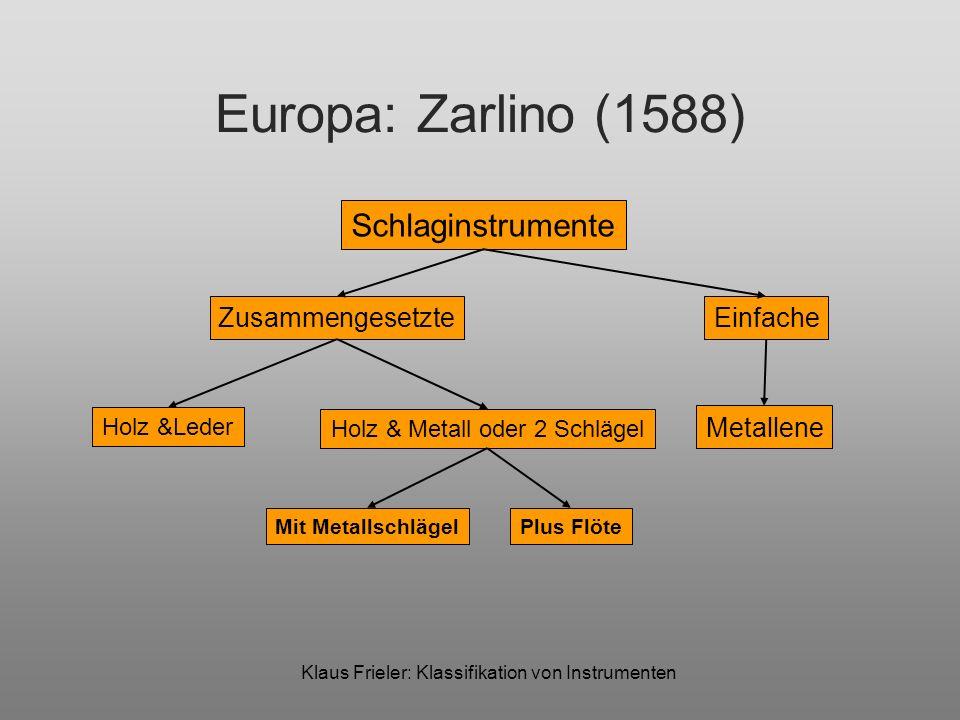 Europa: Zarlino (1588) Schlaginstrumente Zusammengesetzte Einfache