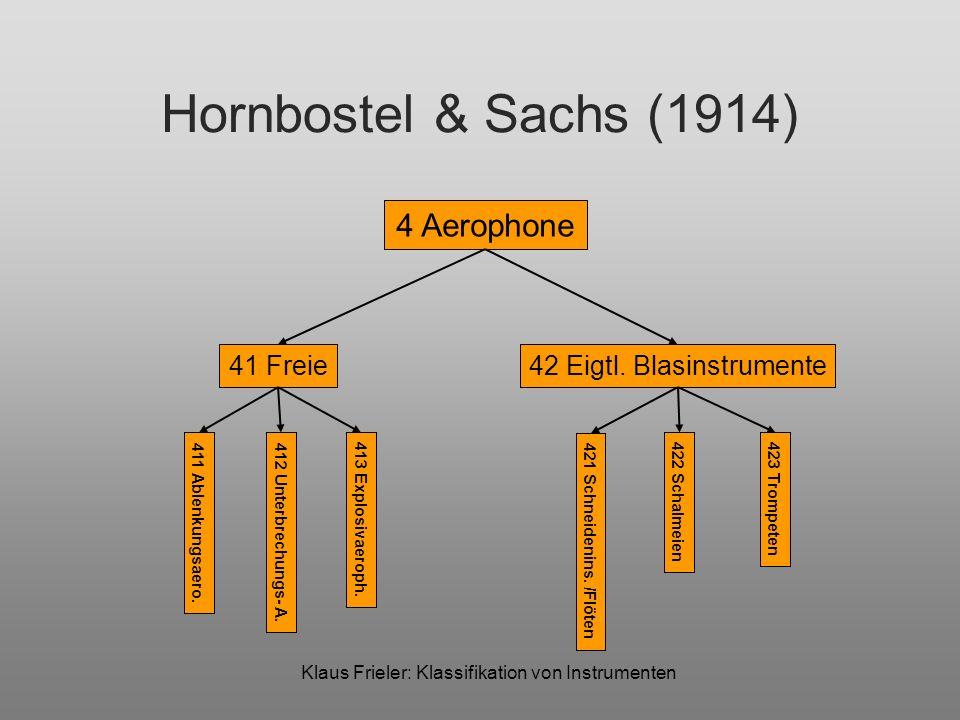 Hornbostel & Sachs (1914) 4 Aerophone 41 Freie