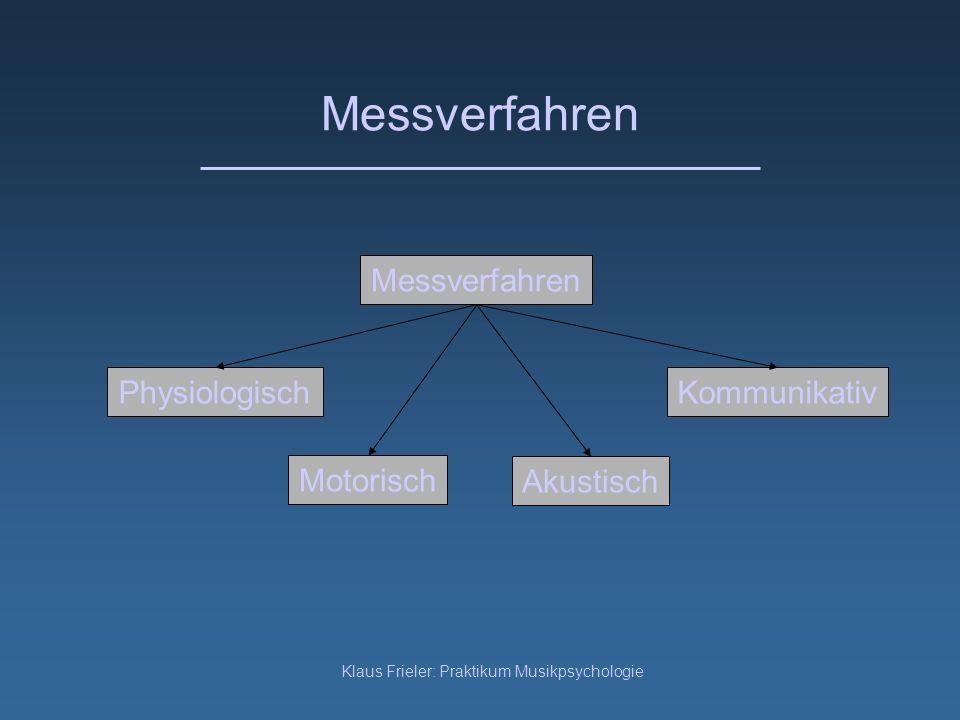 Klaus Frieler: Praktikum Musikpsychologie