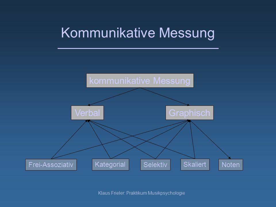 Kommunikative Messung