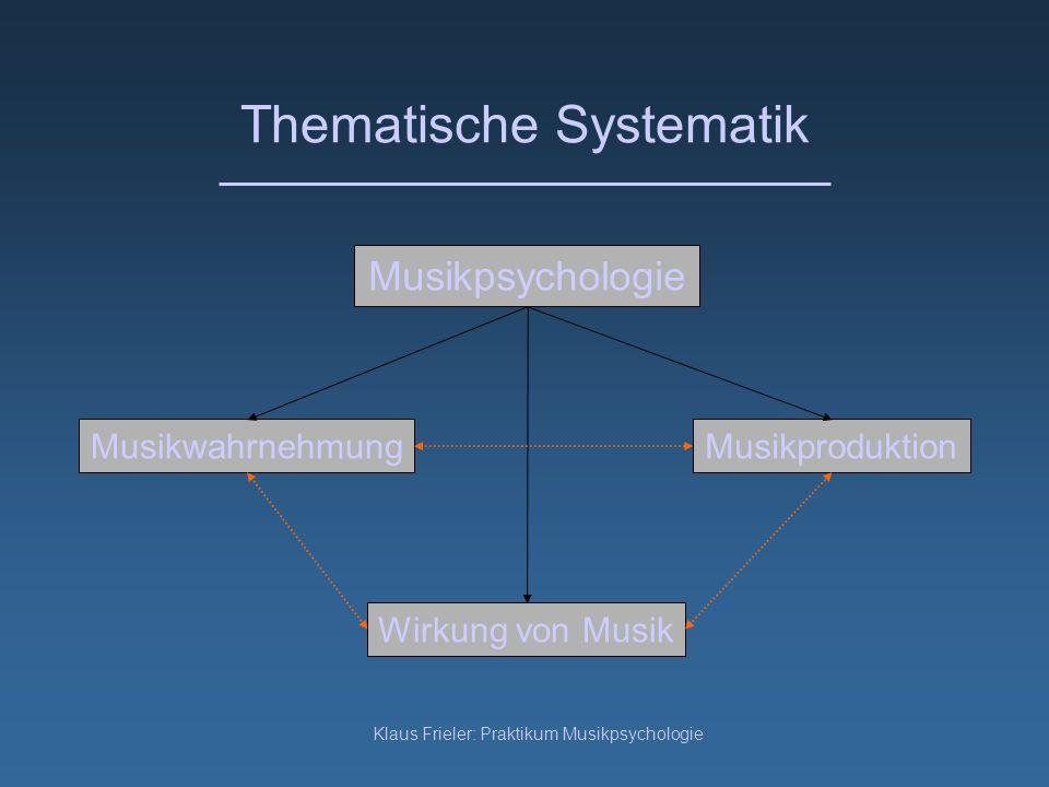 Thematische Systematik