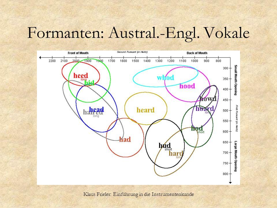 Formanten: Austral.-Engl. Vokale