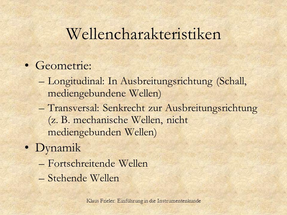 Wellencharakteristiken