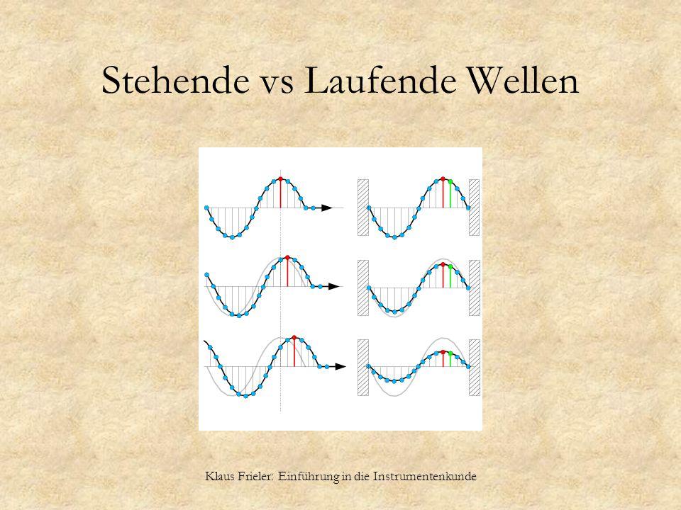 Stehende vs Laufende Wellen