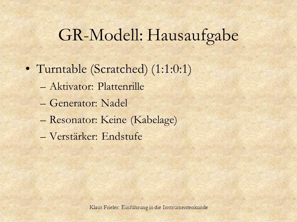 GR-Modell: Hausaufgabe