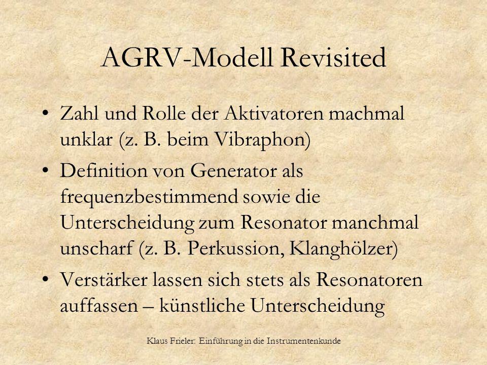 AGRV-Modell Revisited
