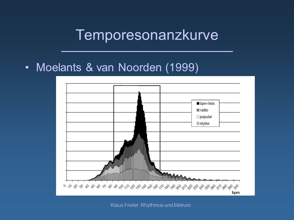 Klaus Frieler: Rhythmus und Metrum