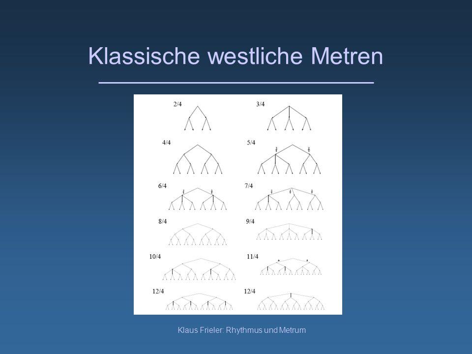 Klassische westliche Metren