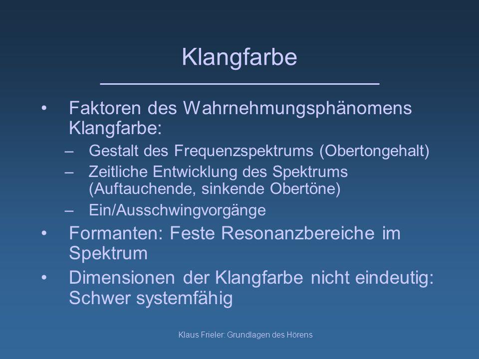 Klaus Frieler: Grundlagen des Hörens