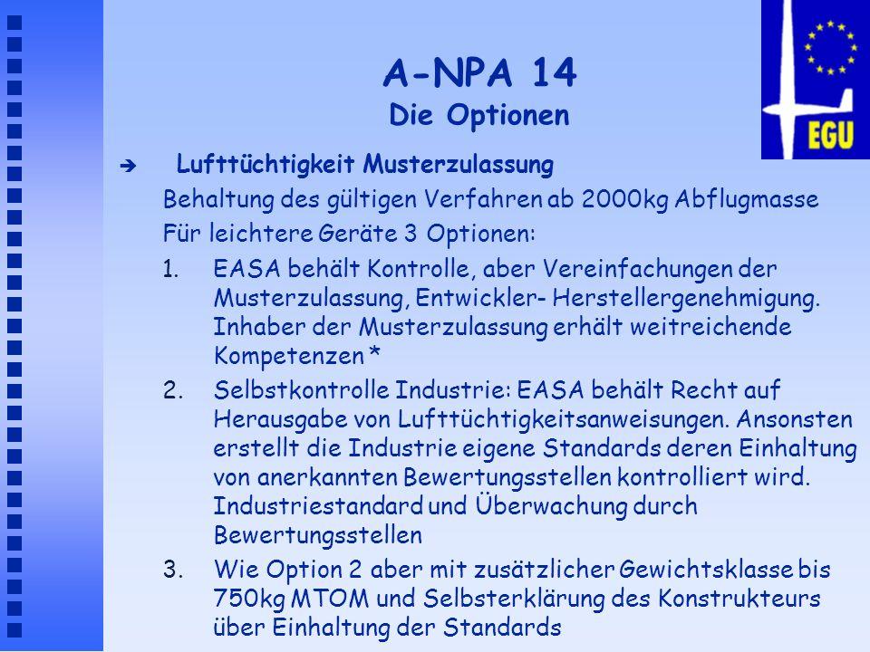 A-NPA 14 Die Optionen Lufttüchtigkeit Musterzulassung