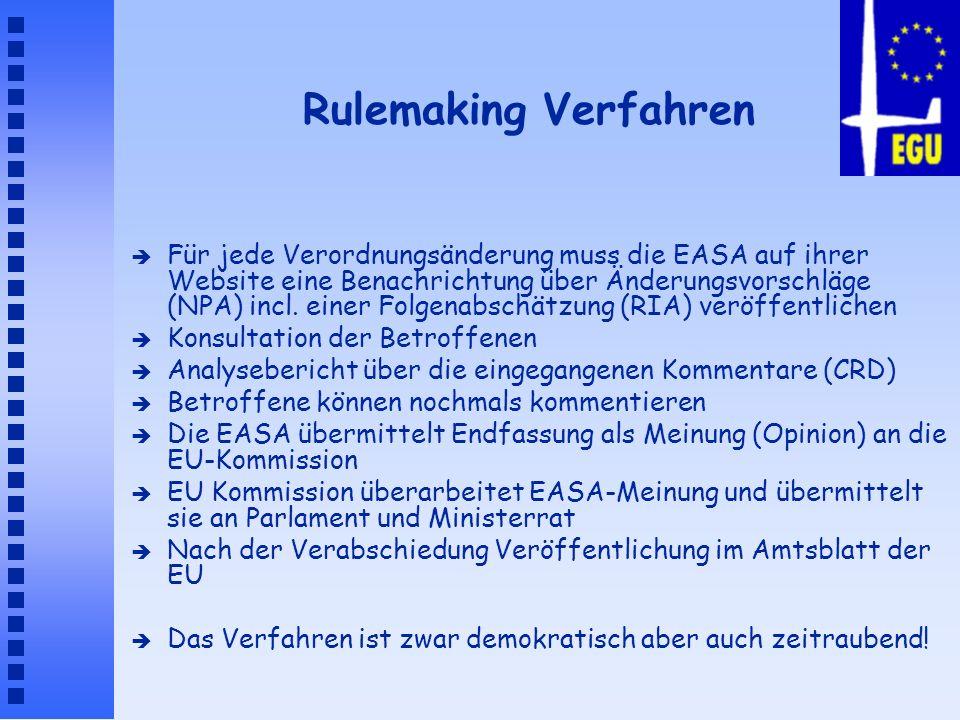Rulemaking Verfahren