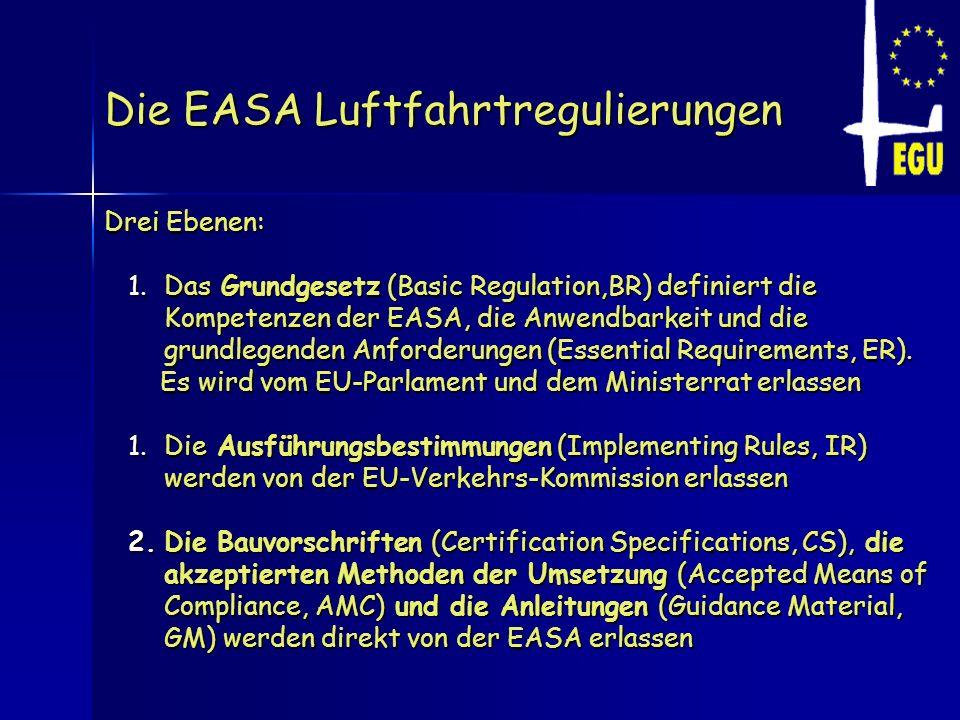 Die EASA Luftfahrtregulierungen