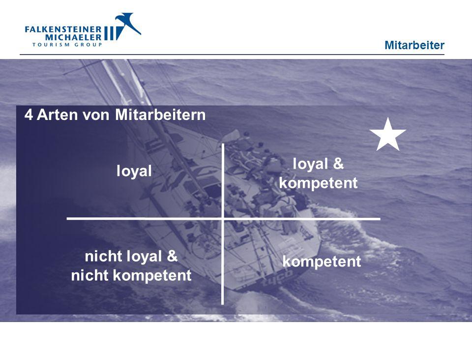 nicht loyal & nicht kompetent