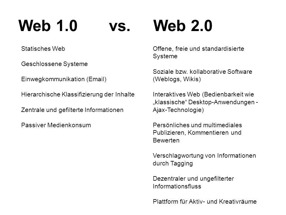 Web 1.0 vs. Web 2.0 Statisches Web Geschlossene Systeme Einwegkommunikation (Email) Hierarchische Klassifizierung der Inhalte.
