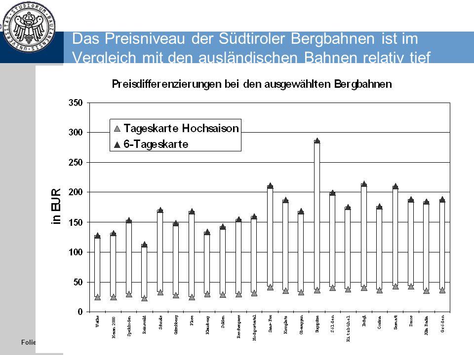 Das Preisniveau der Südtiroler Bergbahnen ist im Vergleich mit den ausländischen Bahnen relativ tief