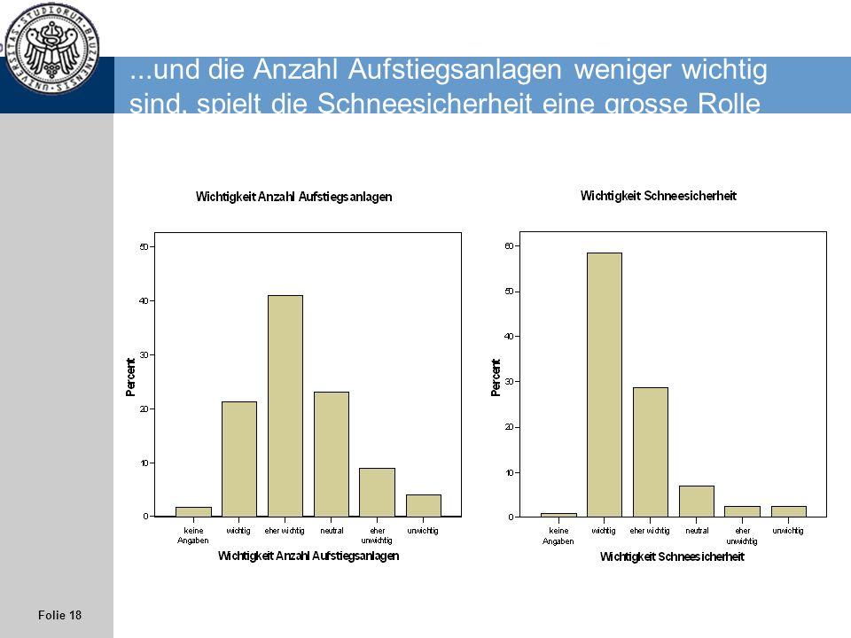 ...und die Anzahl Aufstiegsanlagen weniger wichtig sind, spielt die Schneesicherheit eine grosse Rolle