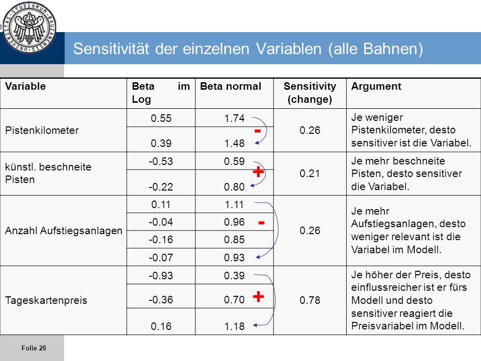 Sensitivität der einzelnen Variablen (alle Bahnen)