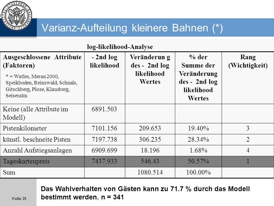Varianz-Aufteilung kleinere Bahnen (*)