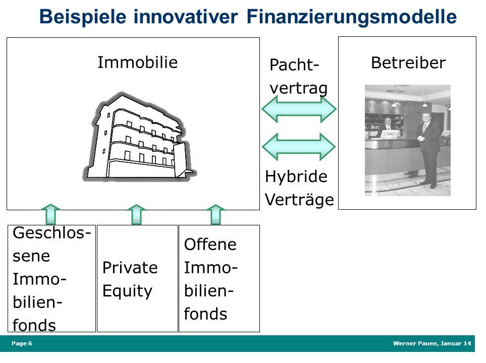 Beispiele innovativer Finanzierungsmodelle