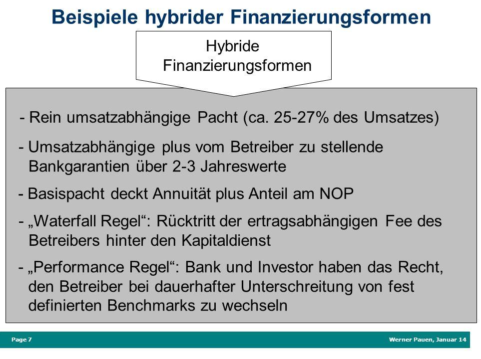 Beispiele hybrider Finanzierungsformen