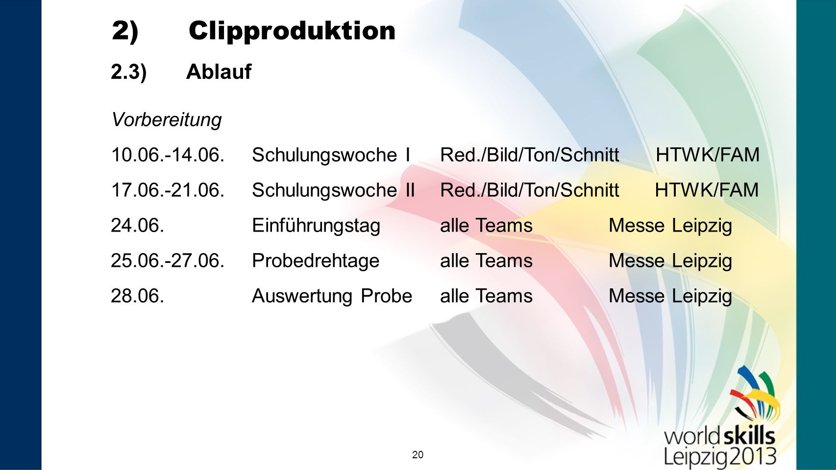 2) Clipproduktion 2.3) Ablauf Vorbereitung
