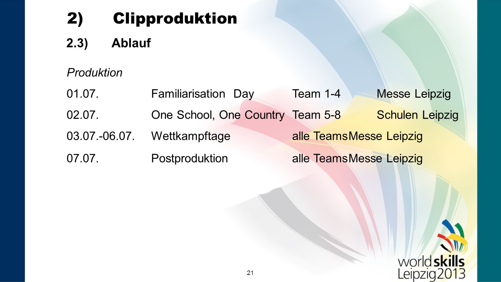 2) Clipproduktion 2.3) Ablauf Produktion