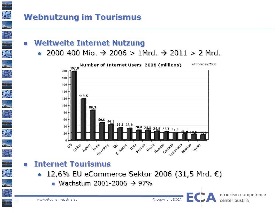 Webnutzung im Tourismus