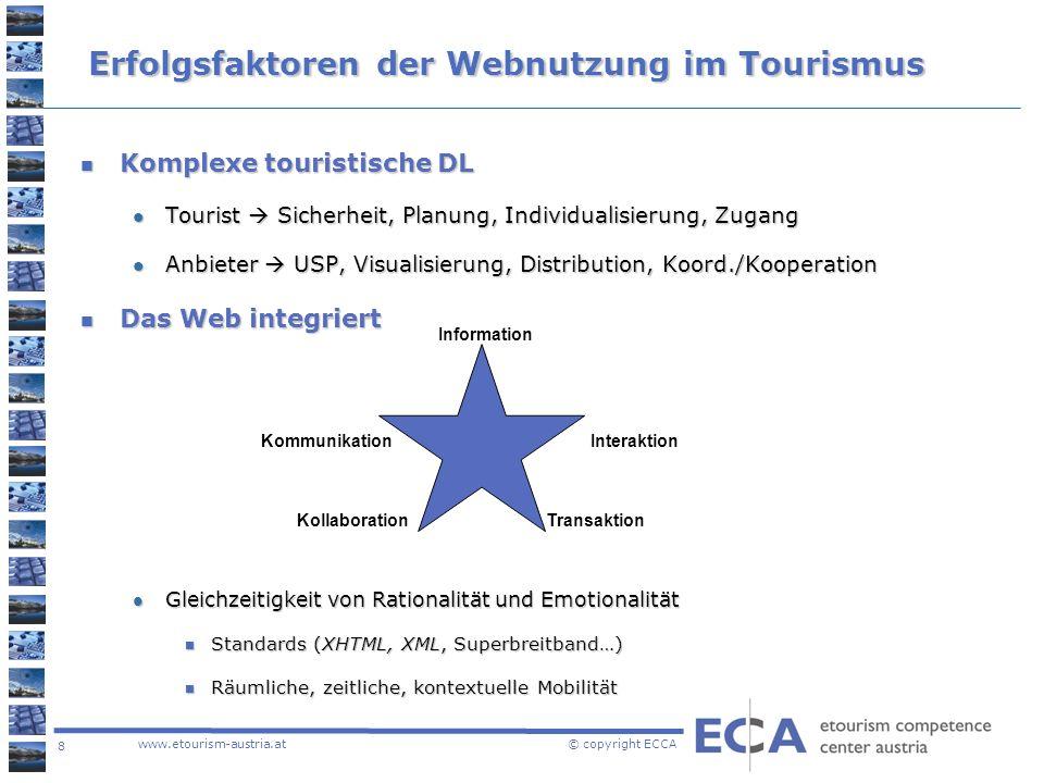 Erfolgsfaktoren der Webnutzung im Tourismus