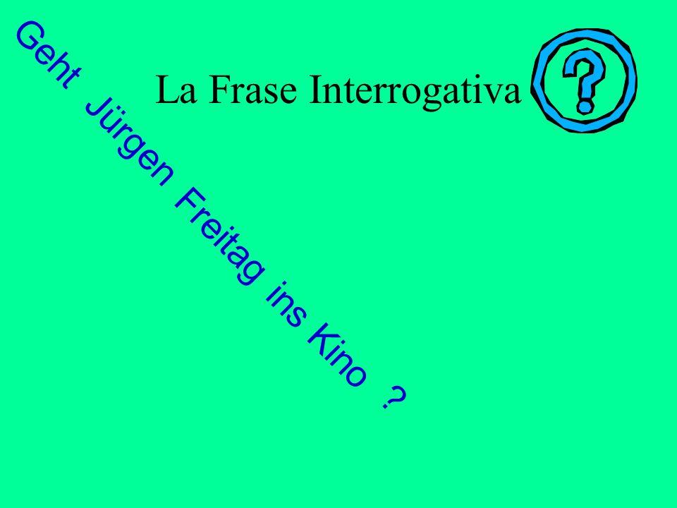 La Frase Interrogativa