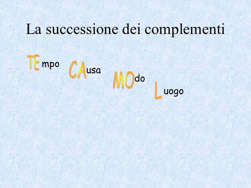La successione dei complementi