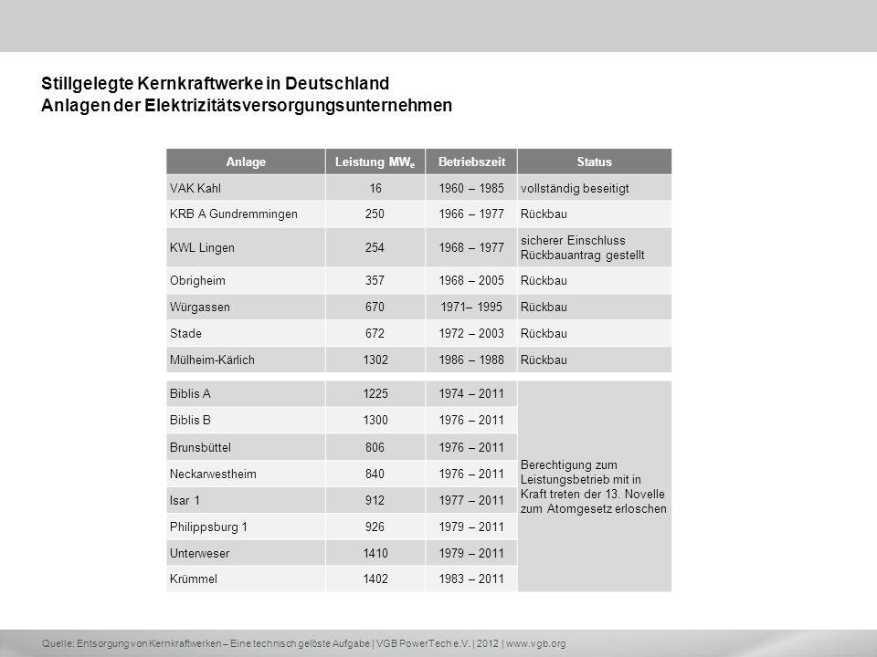 Stillgelegte Kernkraftwerke in Deutschland