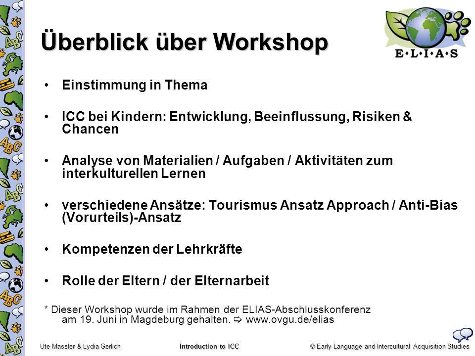 Überblick über Workshop