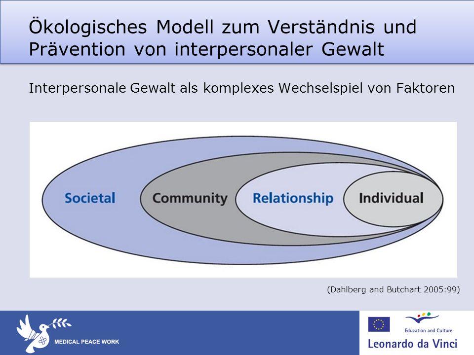 Ökologisches Modell zum Verständnis und Prävention von interpersonaler Gewalt