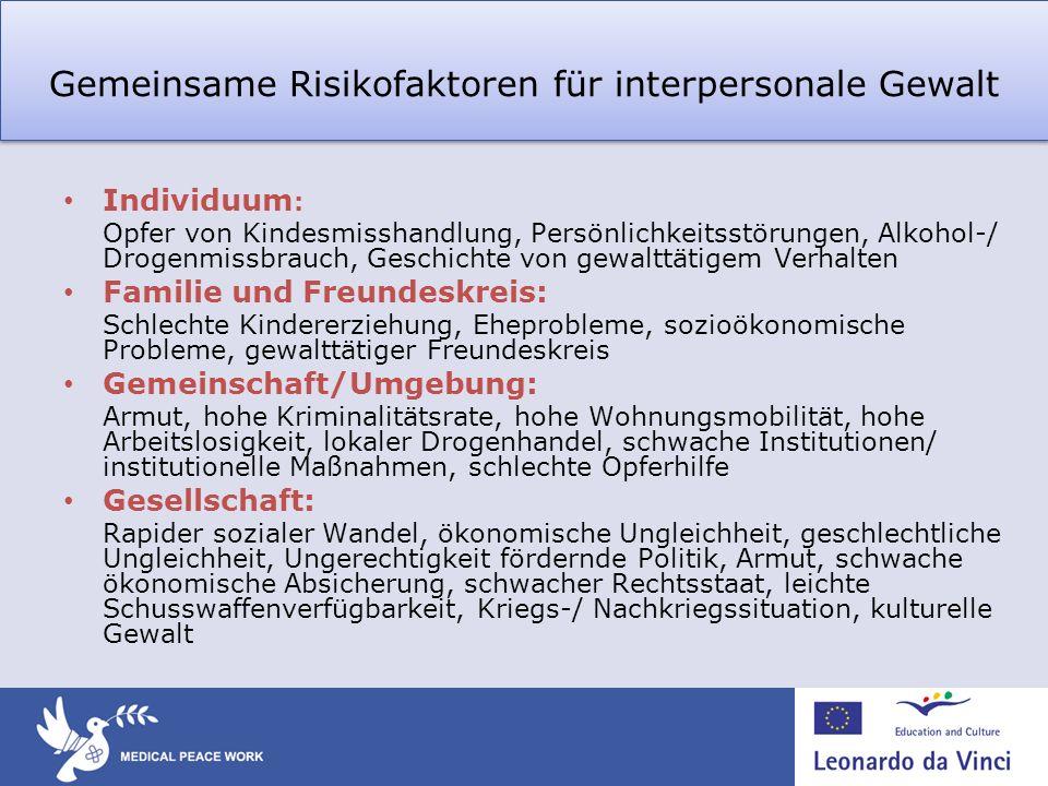 Gemeinsame Risikofaktoren für interpersonale Gewalt
