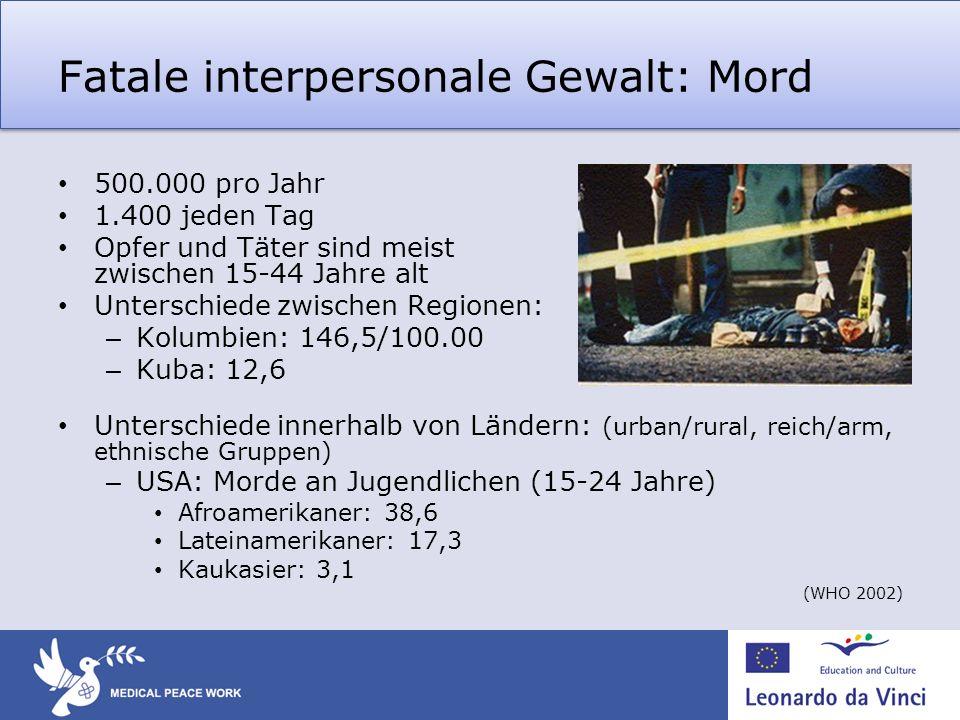 Fatale interpersonale Gewalt: Mord